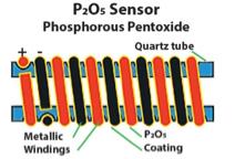 Кулонометрический датчик p2o5